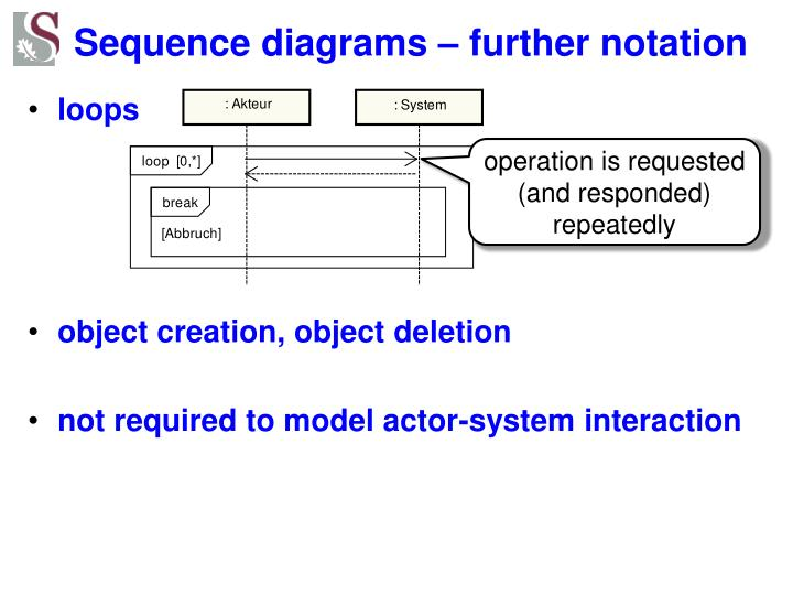 Sequence diagrams – further notation