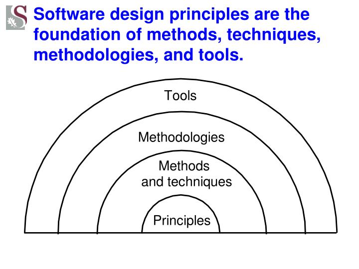 Software design principles are the foundation of methods, techniques, methodologies, and tools.