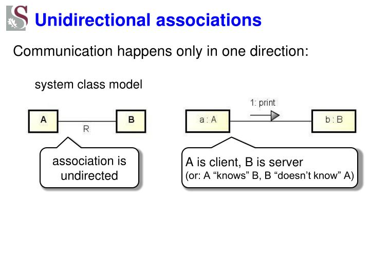 Unidirectional associations