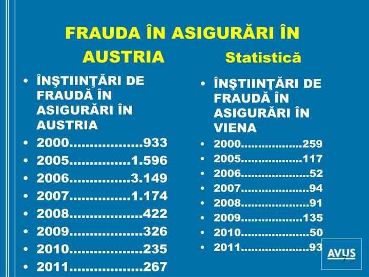 ÎNŞTIINŢĂRI DE FRAUDĂ ÎN ASIGURĂRI ÎN AUSTRIA