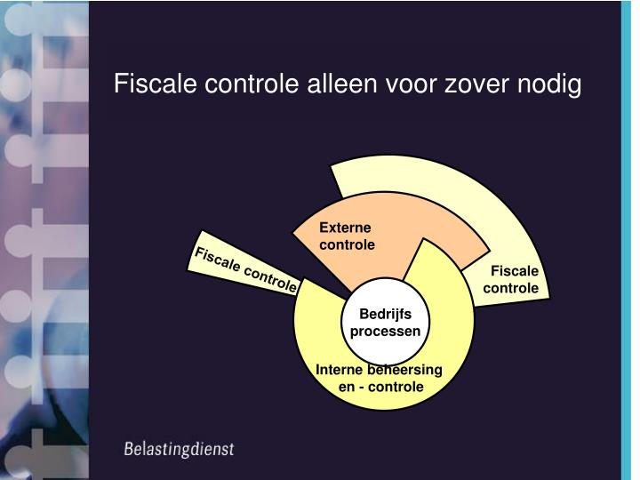 Fiscale controle alleen voor zover nodig