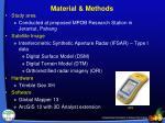 material methods