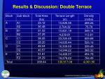 results discussion double terrace