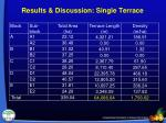 results discussion single terrace