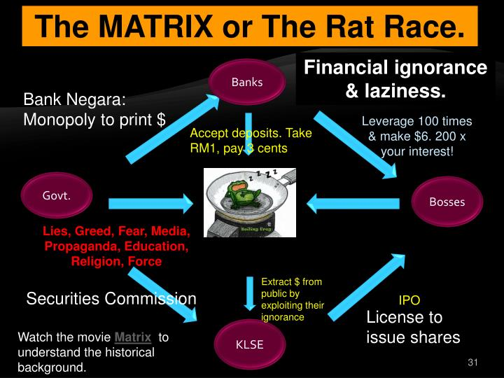 The MATRIX or The Rat Race.