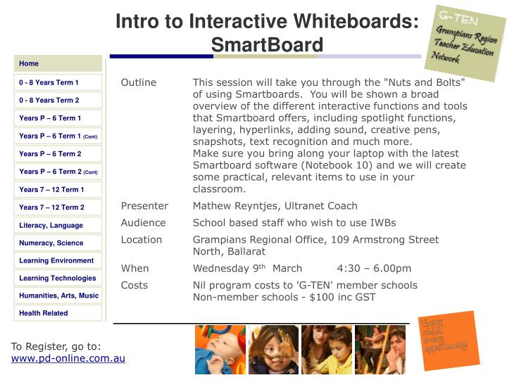 Intro to Interactive Whiteboards: