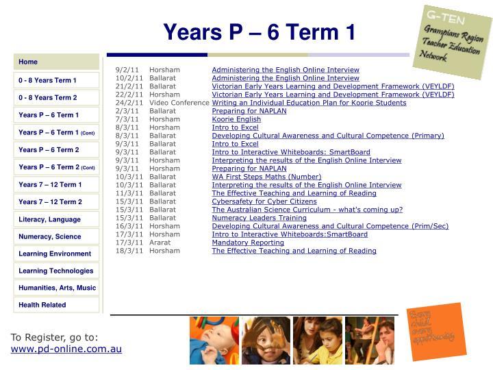 Years P – 6 Term 1