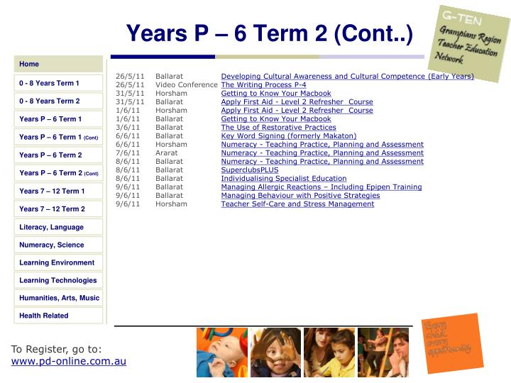Years P – 6 Term 2 (Cont..)