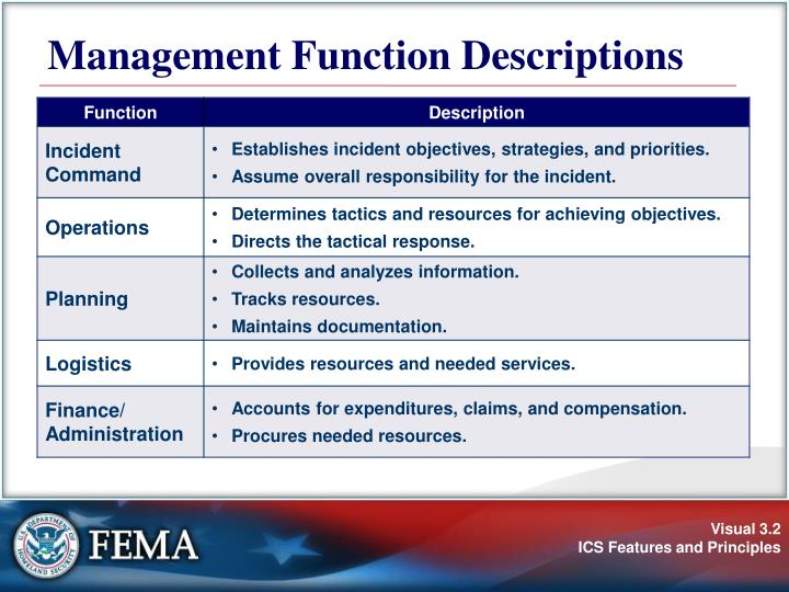 Management function descriptions
