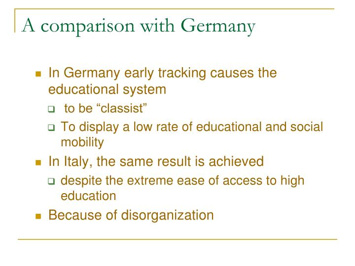 A comparison with Germany