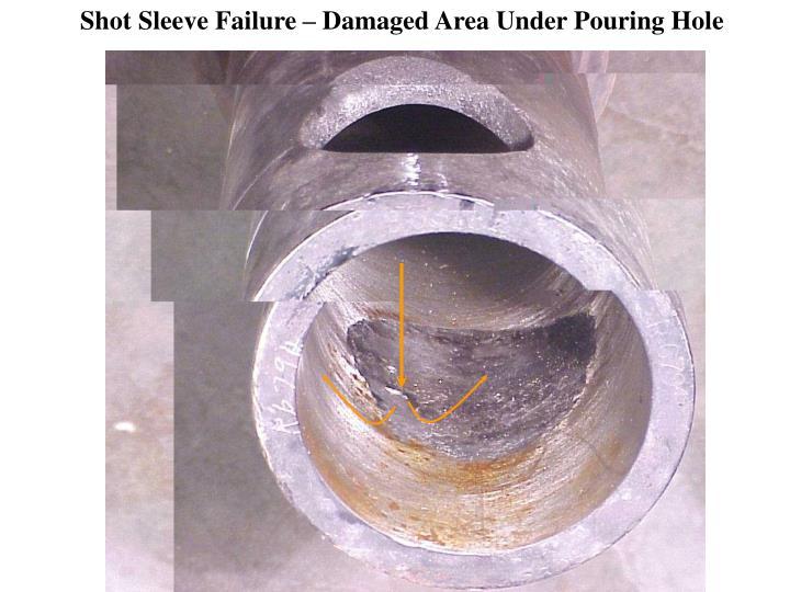 Shot Sleeve Failure – Damaged Area Under Pouring Hole