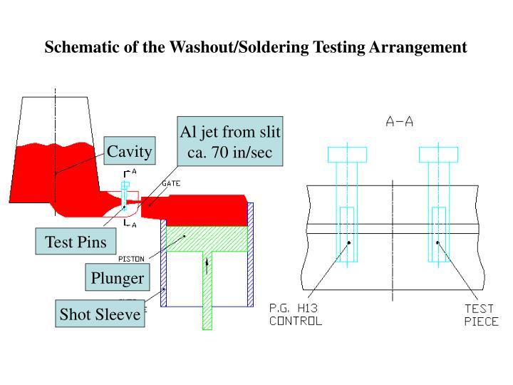 Schematic of the Washout/Soldering Testing Arrangement