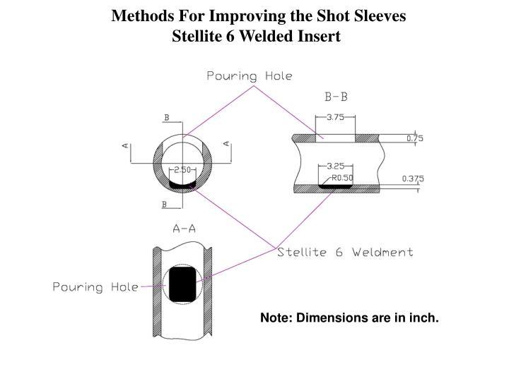 Methods For Improving the Shot Sleeves