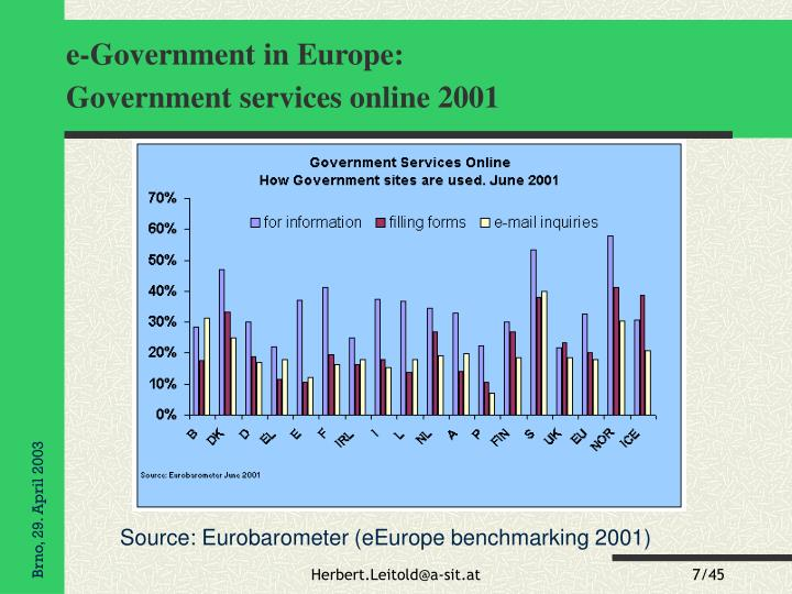 change in government in europe from Get updated data about global government bonds find information on government bonds yields, bond spreads, and interest rates.