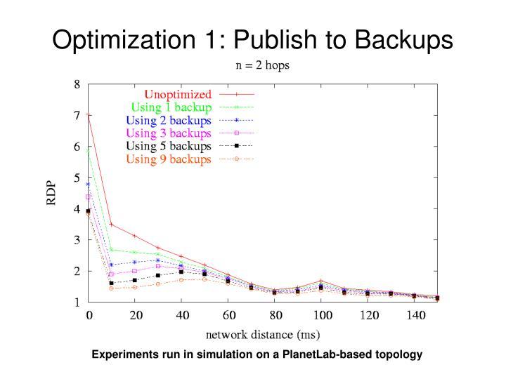 Optimization 1: Publish to Backups