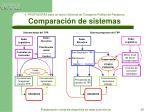 4 propuestas para un nuevo sistema de transporte p blico de pasajeros comparaci n de sistemas