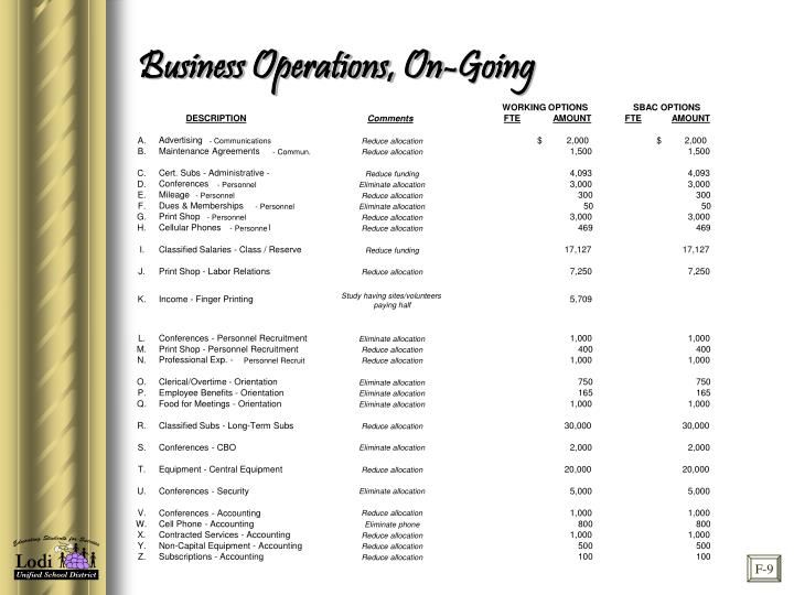 Business Operations, On-Going
