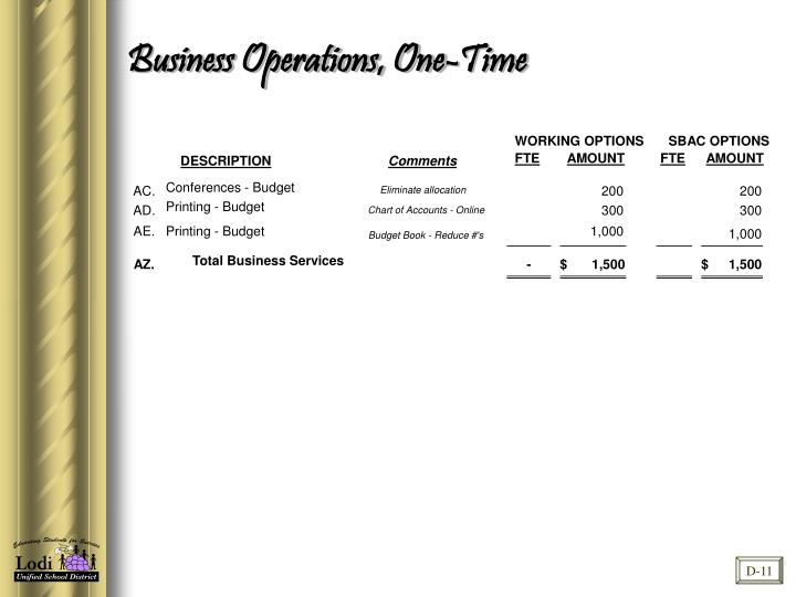 Business Operations, One-Time