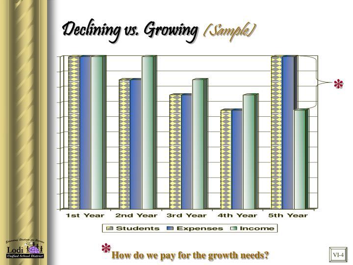 Declining vs. Growing