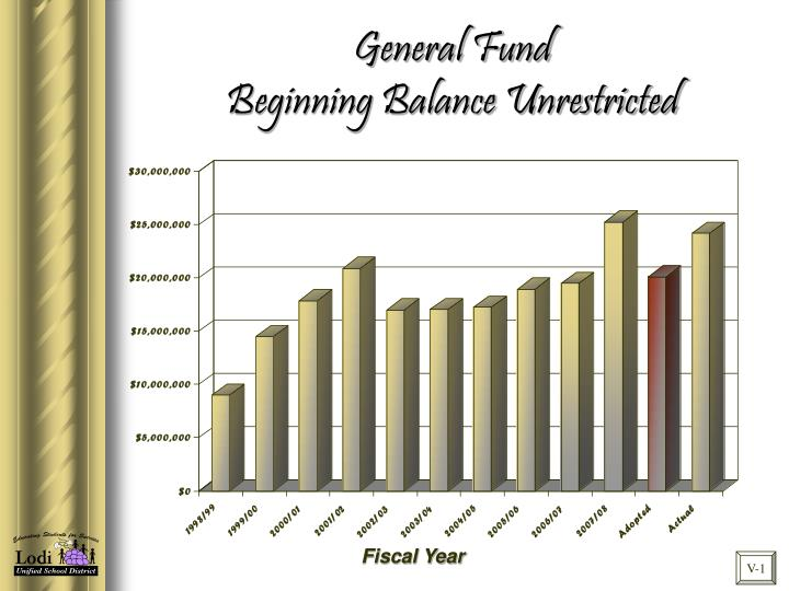 General Fund