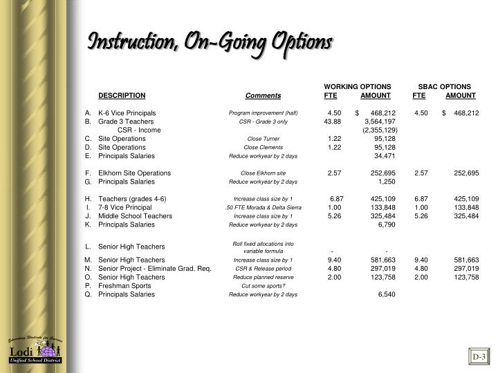 Instruction, On-Going Options