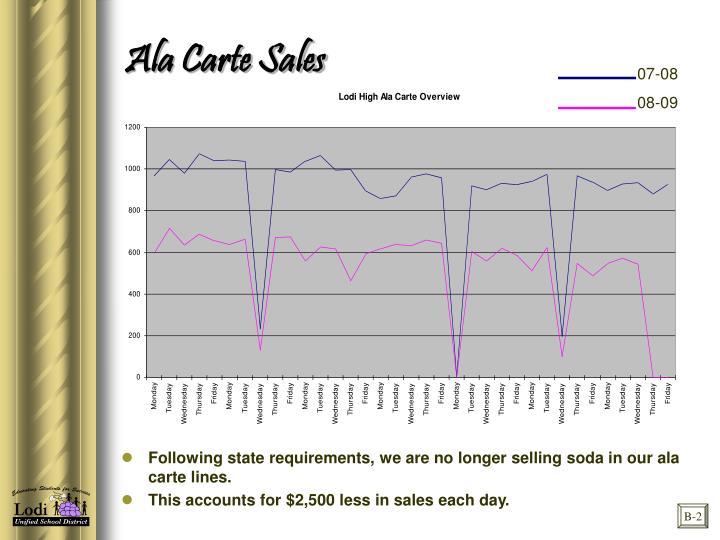 Ala Carte Sales