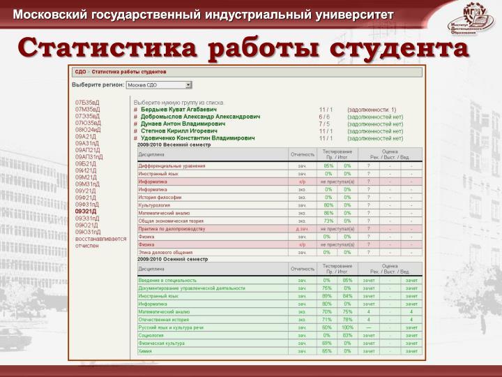 Статистика работы студента