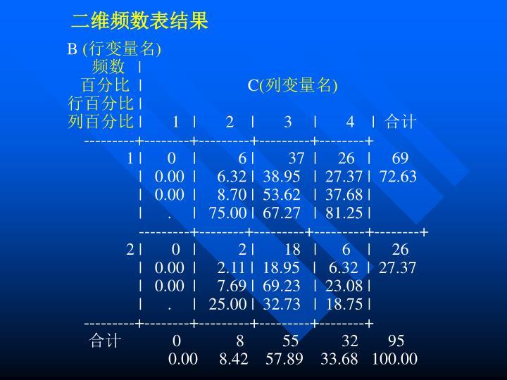 二维频数表结果