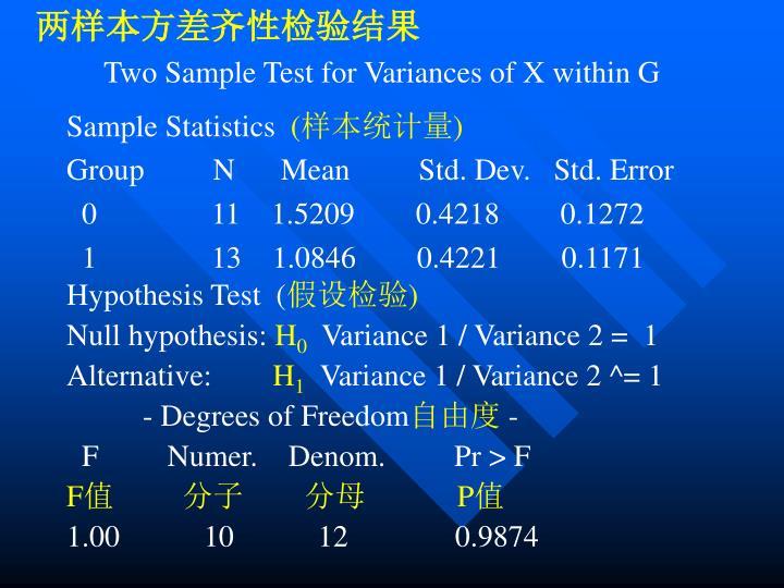 两样本方差齐性检验结果