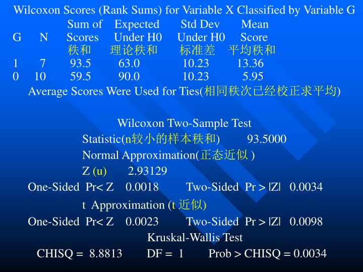 Wilcoxon Scores (Rank Sums) for Variable X Classified by Variable G