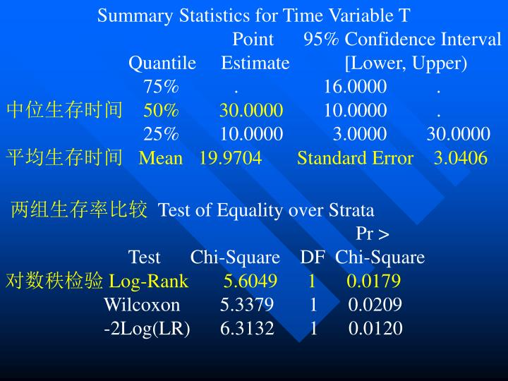 Summary Statistics for Time Variable T