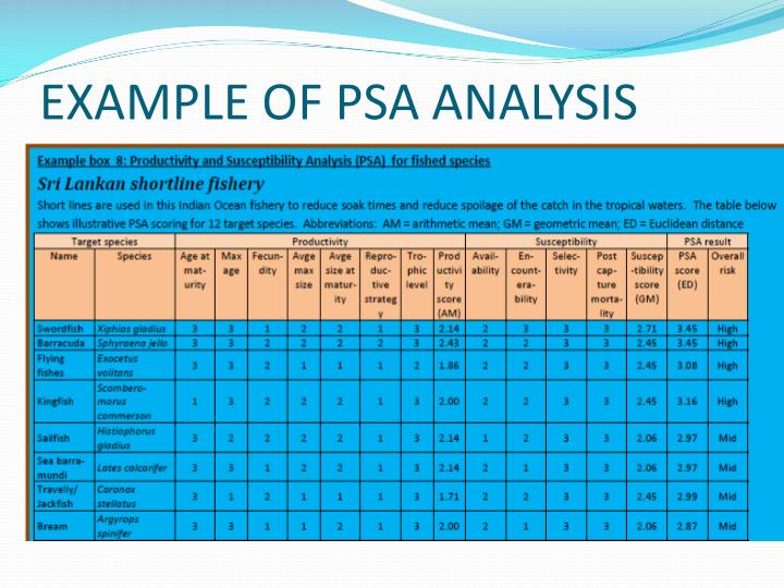EXAMPLE OF PSA ANALYSIS