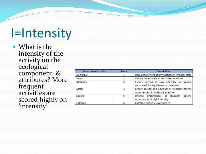 I=Intensity