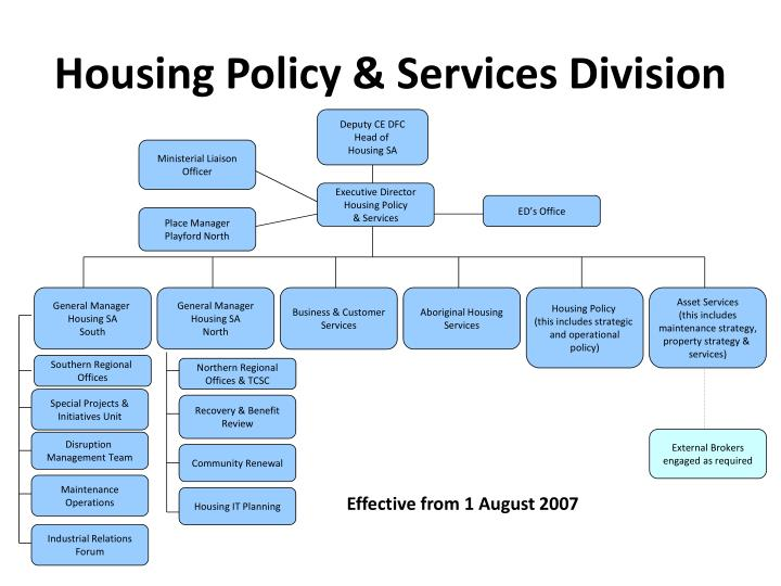 Housing Policy & Services Division