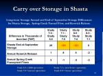 carry over storage in shasta