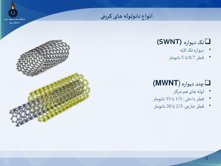 انواع نانولوله های کربنی
