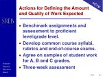 actions for defining the amount and quality of work expected
