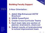 building faculty support