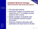 establish need for change share information with faculty and students
