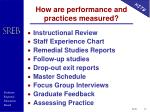 how are performance and practices measured1