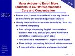 major actions to enroll more students in hstw recommended core and concentration