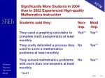 significantly more students in 2004 than in 2002 experienced high quality mathematics instruction2