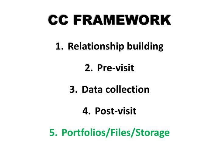 CC FRAMEWORK
