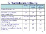 6 skalbiklio koncentracija