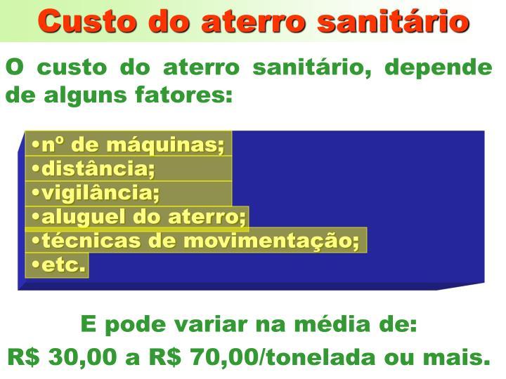 Custo do aterro sanitário