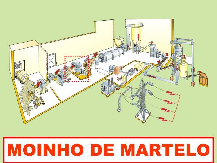 MOINHO DE MARTELO