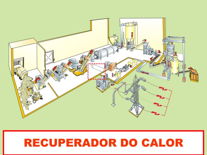 RECUPERADOR DO CALOR