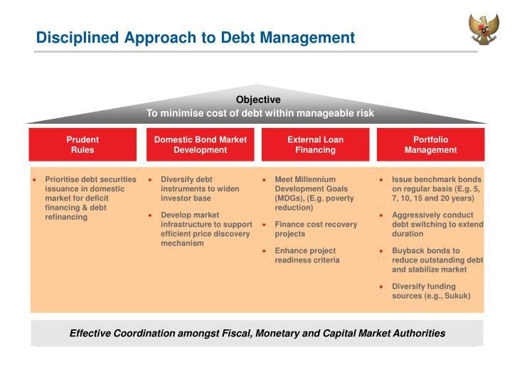 bond market development monetary and financial