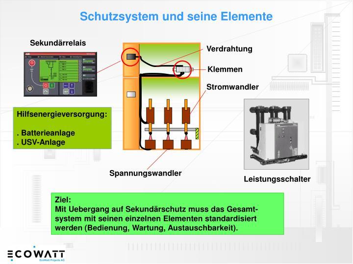 Großzügig Kabelgrößendiagramm Zeitgenössisch - Elektrische ...