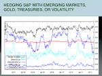 hedging s p with emerging markets gold treasuries or volatility
